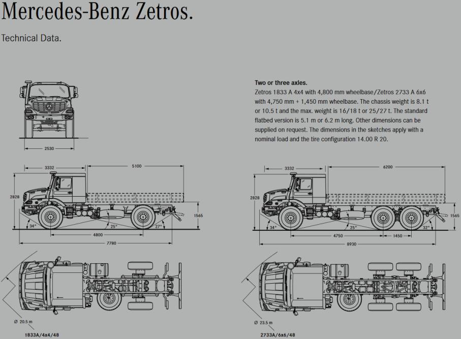 mercedes-benz.zetros